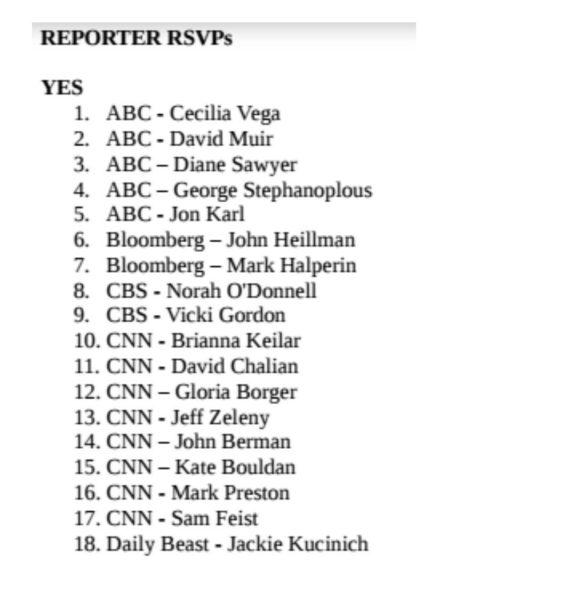 liberal-reporters-for-hillary